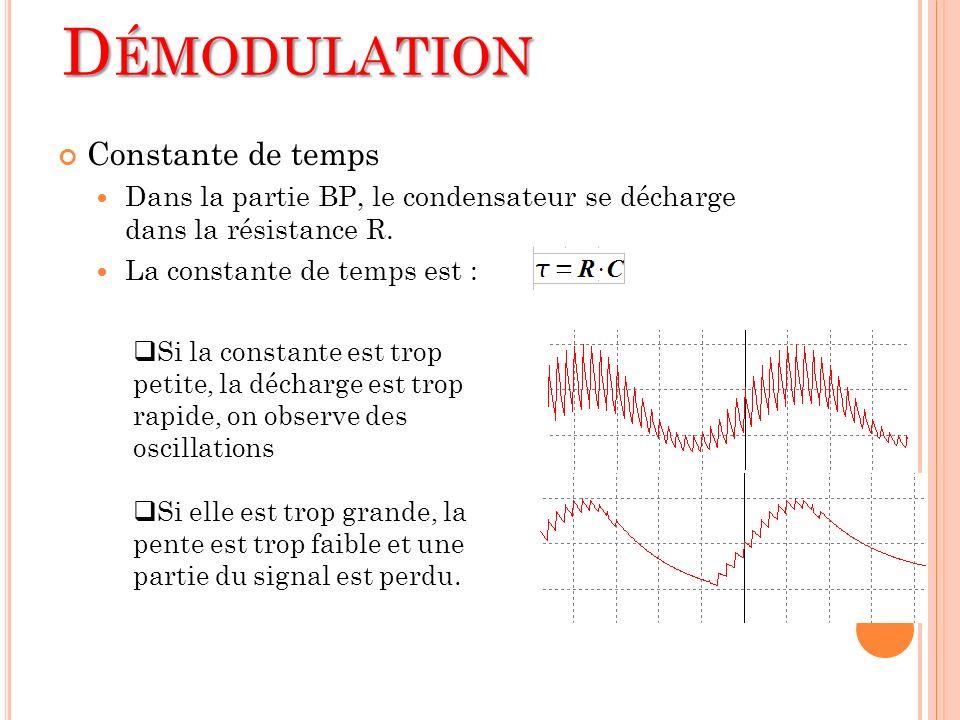 Constante de temps Dans la partie BP, le condensateur se décharge dans la résistance R. La constante de temps est : Si la constante est trop petite, l