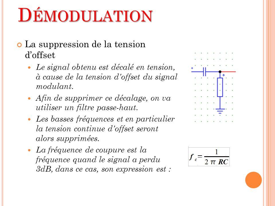 La suppression de la tension doffset Le signal obtenu est décalé en tension, à cause de la tension d'offset du signal modulant. Afin de supprimer ce d