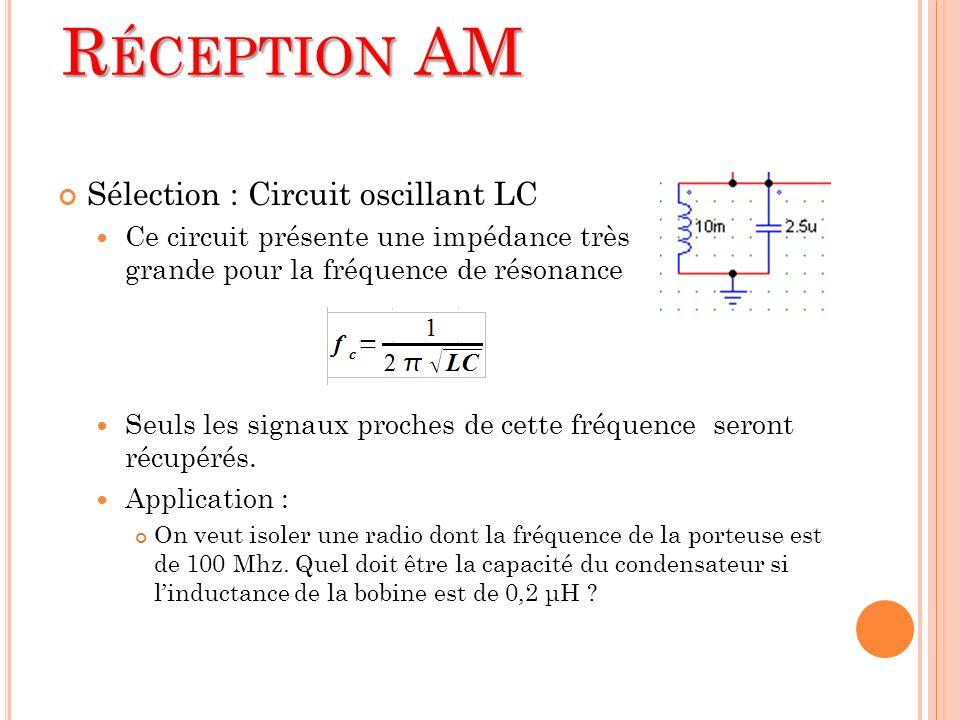 Sélection : Circuit oscillant LC Ce circuit présente une impédance très grande pour la fréquence de résonance Seuls les signaux proches de cette fréqu