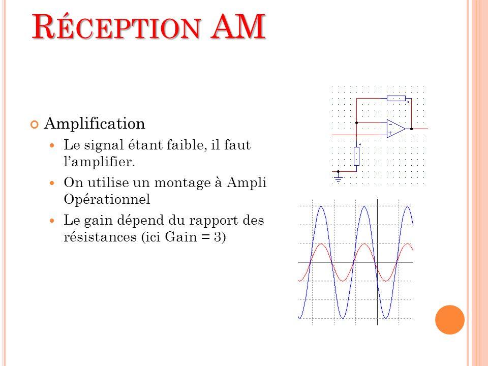 Amplification Le signal étant faible, il faut lamplifier. On utilise un montage à Ampli Opérationnel Le gain dépend du rapport des résistances (ici Ga