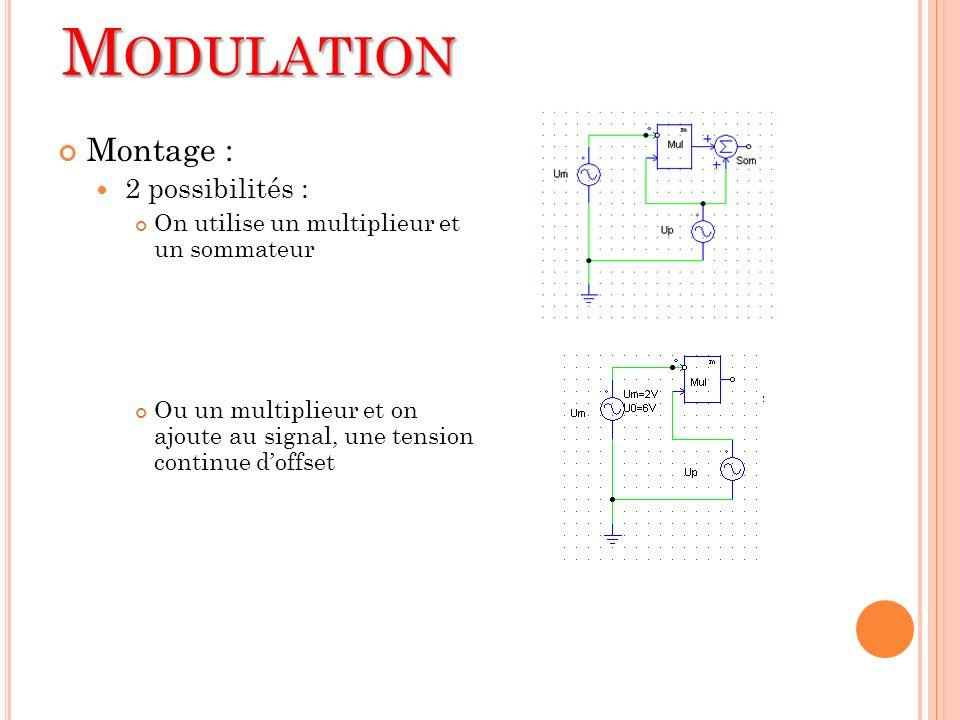 Montage : 2 possibilités : On utilise un multiplieur et un sommateur Ou un multiplieur et on ajoute au signal, une tension continue doffset M ODULATIO