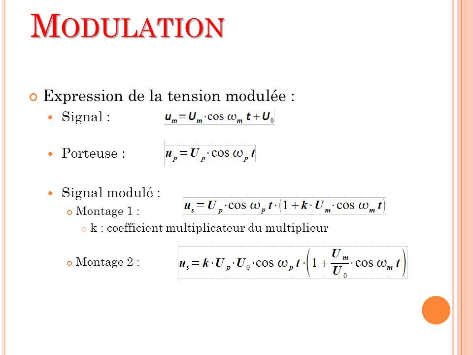 Expression de la tension modulée : Signal : Porteuse : Signal modulé : Montage 1 : k : coefficient multiplicateur du multiplieur Montage 2 : M ODULATI