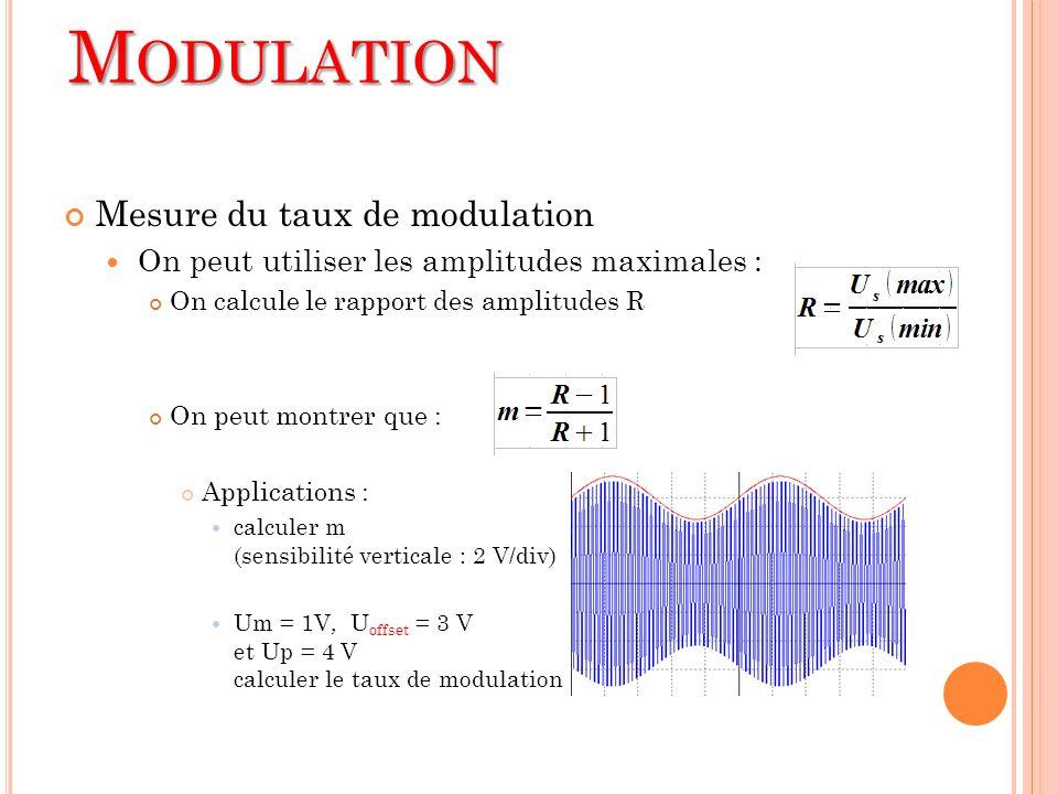 Mesure du taux de modulation On peut utiliser les amplitudes maximales : On calcule le rapport des amplitudes R On peut montrer que : Applications : c