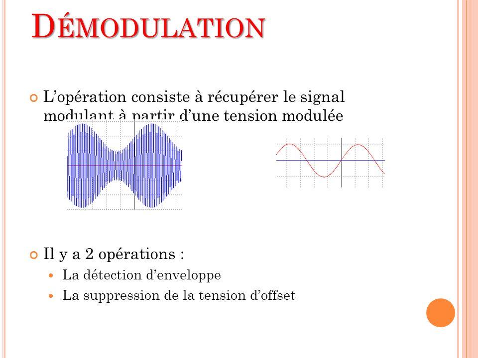Lopération consiste à récupérer le signal modulant à partir dune tension modulée Il y a 2 opérations : La détection denveloppe La suppression de la te