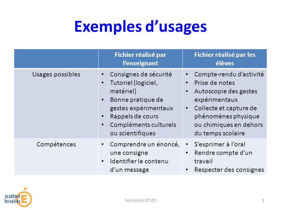 Exemples dusages Fichier réalisé par lenseignant Fichier réalisé par les élèves Usages possibles Consignes de sécurité Tutoriel (logiciel, matériel) B