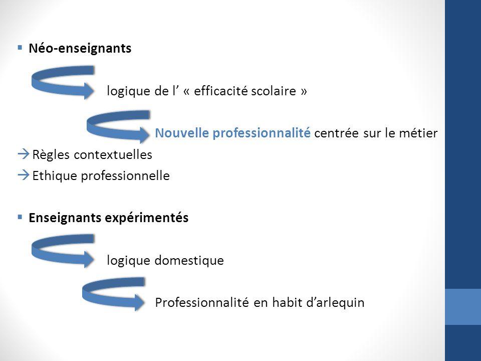 Néo-enseignants logique de l « efficacité scolaire » Nouvelle professionnalité centrée sur le métier Règles contextuelles Ethique professionnelle Ense