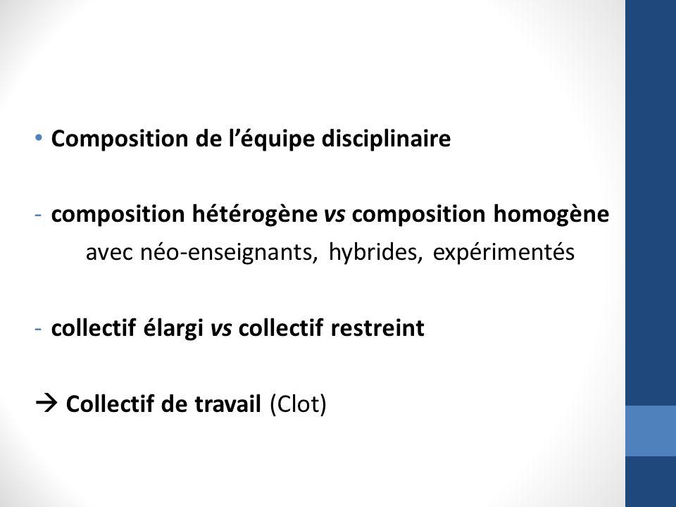 Composition de léquipe disciplinaire -composition hétérogène vs composition homogène avec néo-enseignants, hybrides, expérimentés -collectif élargi vs collectif restreint Collectif de travail (Clot)