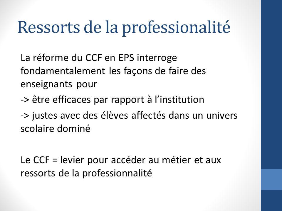 Ressorts de la professionalité La réforme du CCF en EPS interroge fondamentalement les façons de faire des enseignants pour -> être efficaces par rapp