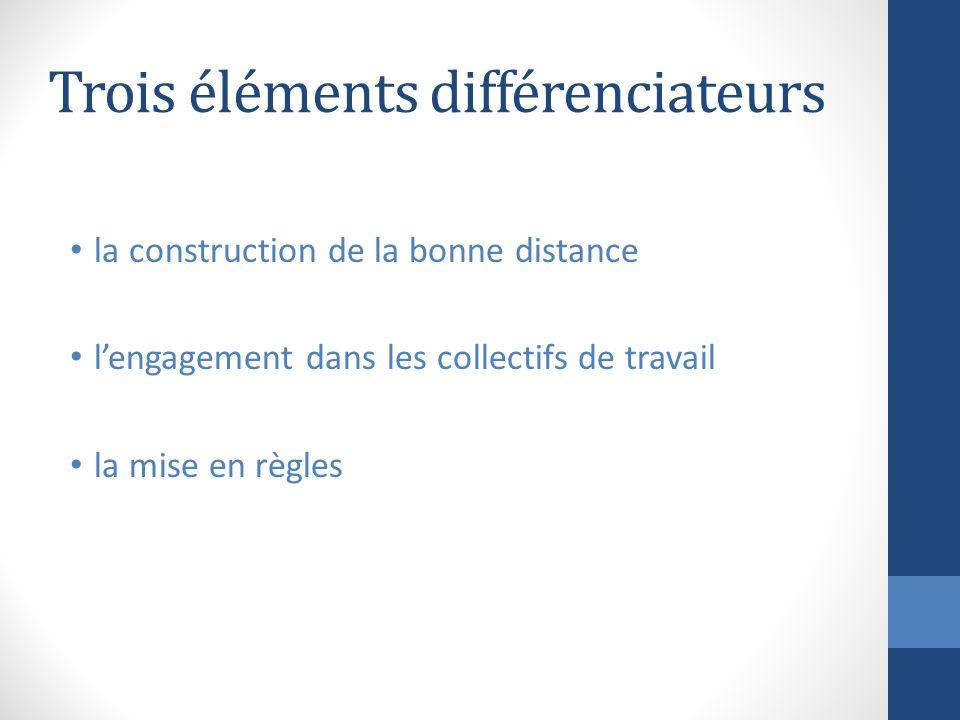 Trois éléments différenciateurs la construction de la bonne distance lengagement dans les collectifs de travail la mise en règles