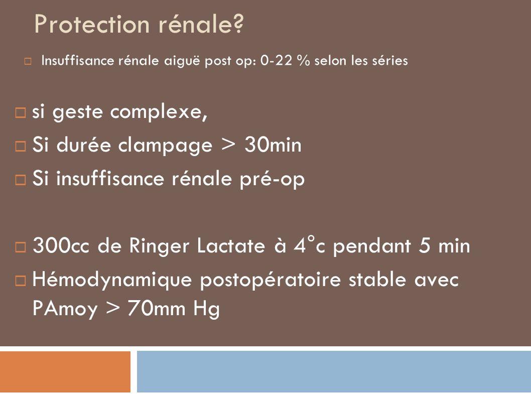Protection rénale? si geste complexe, Si durée clampage > 30min Si insuffisance rénale pré-op 300cc de Ringer Lactate à 4°c pendant 5 min Hémodynamiqu