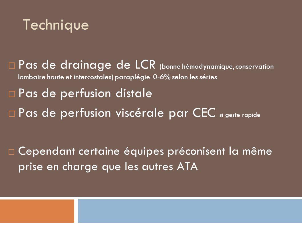 Technique Pas de drainage de LCR (bonne hémodynamique, conservation lombaire haute et intercostales) paraplégie: 0-6% selon les séries Pas de perfusion distale Pas de perfusion viscérale par CEC si geste rapide Cependant certaine équipes préconisent la même prise en charge que les autres ATA