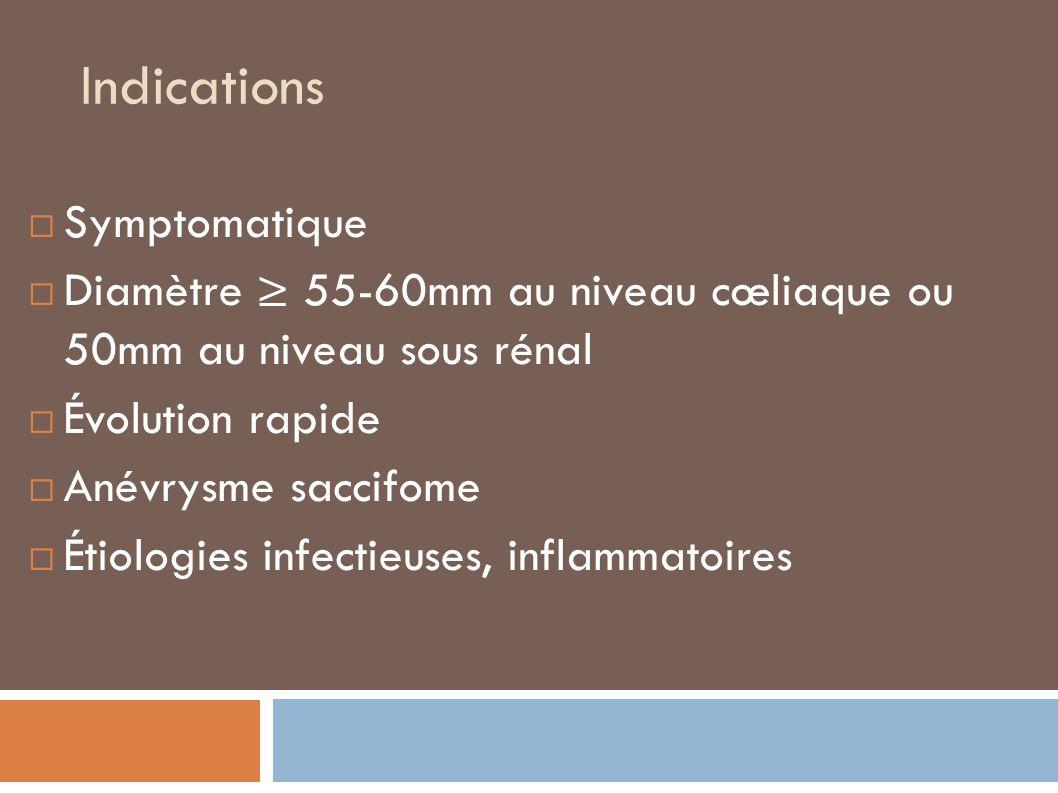 Indications Symptomatique Diamètre 55-60mm au niveau cœliaque ou 50mm au niveau sous rénal Évolution rapide Anévrysme saccifome Étiologies infectieuses, inflammatoires
