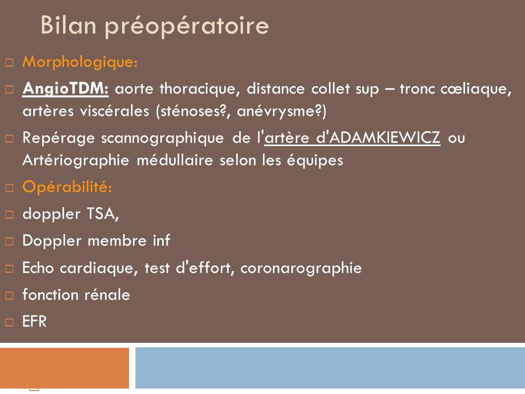 Bilan préopératoire Morphologique: AngioTDM: aorte thoracique, distance collet sup – tronc cœliaque, artères viscérales (sténoses?, anévrysme?) Repérage scannographique de l artère d ADAMKIEWICZ ou Artériographie médullaire selon les équipes Opérabilité: doppler TSA, Doppler membre inf Echo cardiaque, test d effort, coronarographie fonction rénale EFR,,