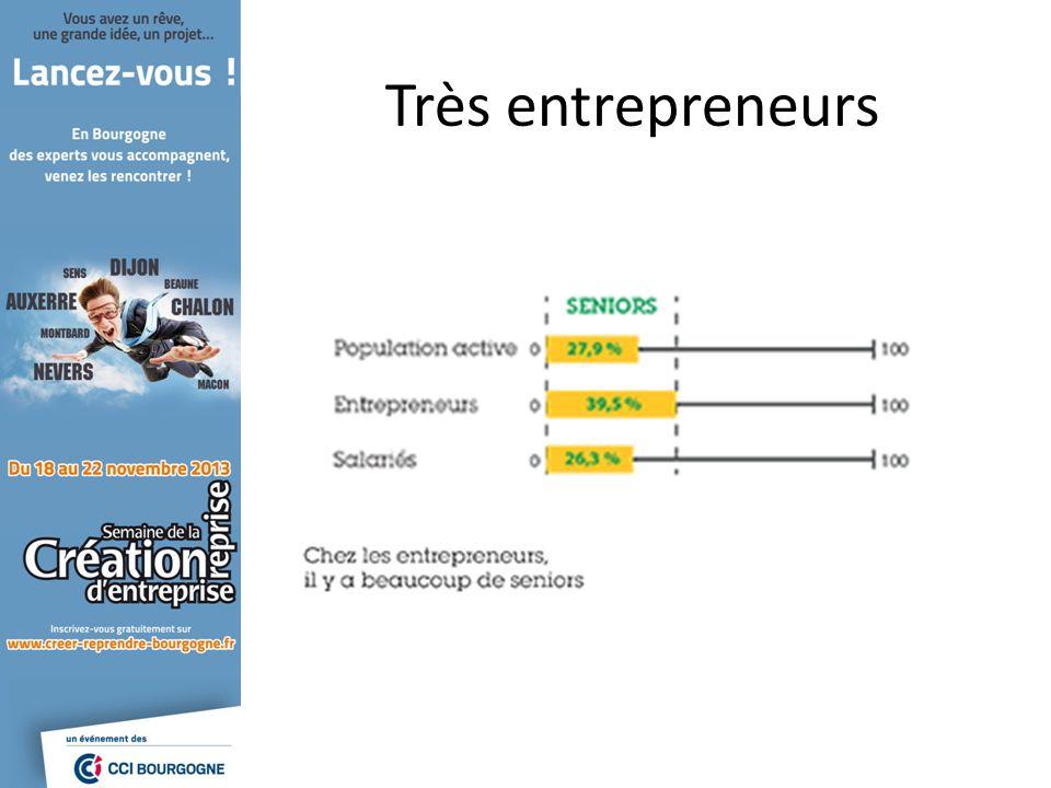 Très entrepreneurs