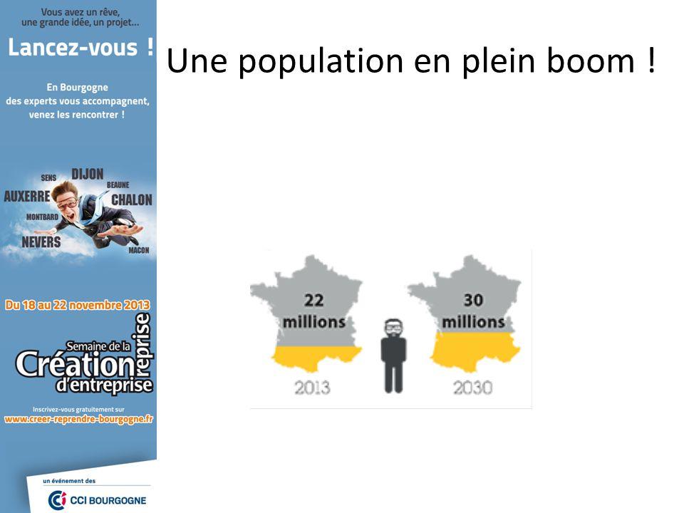 Une population en plein boom !
