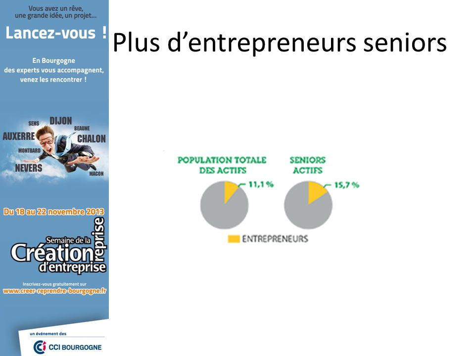 Plus dentrepreneurs seniors