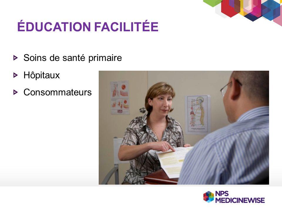ÉDUCATION FACILITÉE Soins de santé primaire Hôpitaux Consommateurs