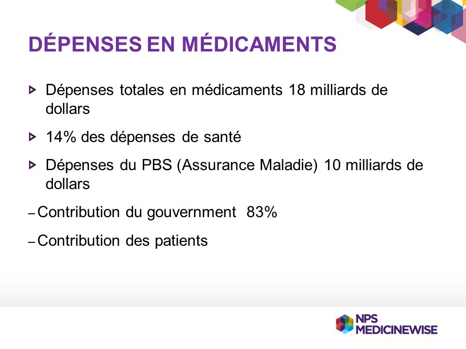 DÉPENSES EN MÉDICAMENTS Dépenses totales en médicaments 18 milliards de dollars 14% des dépenses de santé Dépenses du PBS (Assurance Maladie) 10 milliards de dollars – Contribution du gouvernment 83% – Contribution des patients