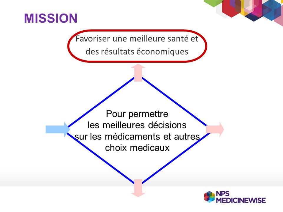 MISSION Pour permettre les meilleures décisions sur les médicaments et autres choix medicaux Favoriser une meilleure santé et des résultats économiques