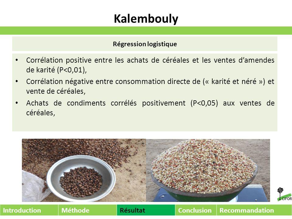 Kalembouly Corrélation positive entre les achats de céréales et les ventes damendes de karité (P<0,01), Corrélation négative entre consommation directe de (« karité et néré ») et vente de céréales, Achats de condiments corrélés positivement (P<0,05) aux ventes de céréales, IntroductionMéthodeRésultatConclusionRecommandation Régression logistique