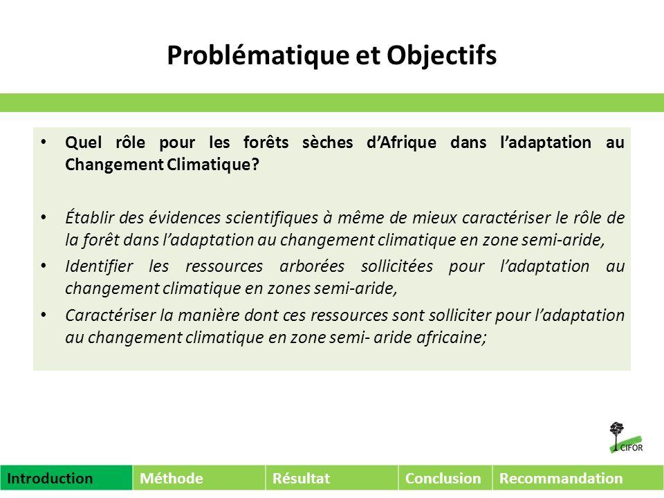 Brousse Parcs agroforestiers IntroductionMéthodeRésultatConclusionRecommandation Arable (savane + jachère) Non arable (savane) Ressources arborées et forestières