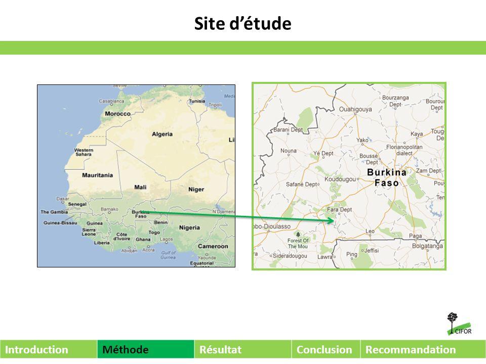 Choix des villages Sorobouly Kalembouly IntroductionMéthodeRésultatConclusionRecommandation