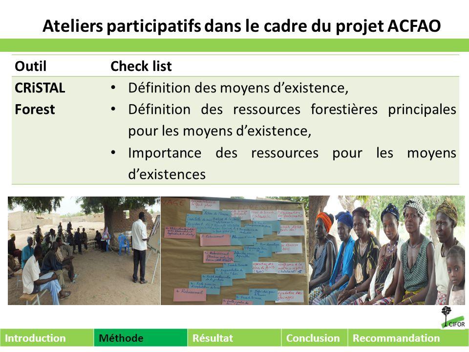 Ateliers participatifs dans le cadre du projet ACFAO OutilCheck list CRiSTAL Forest Définition des moyens dexistence, Définition des ressources forestières principales pour les moyens dexistence, Importance des ressources pour les moyens dexistences IntroductionMéthodeRésultatConclusionRecommandation