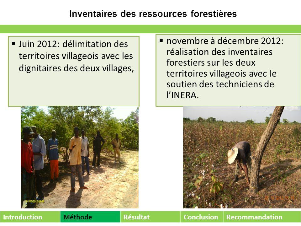 Ateliers: Exemple de bonne et mauvaise année climatique Bonne récolte Mauvaise récolte IntroductionMéthodeRésultatConclusionRecommandation