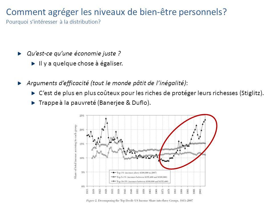 Comment agréger les niveaux de bien-être personnels? Pourquoi sintéresser à la distribution? Quest-ce quune économie juste ? Il y a quelque chose à ég