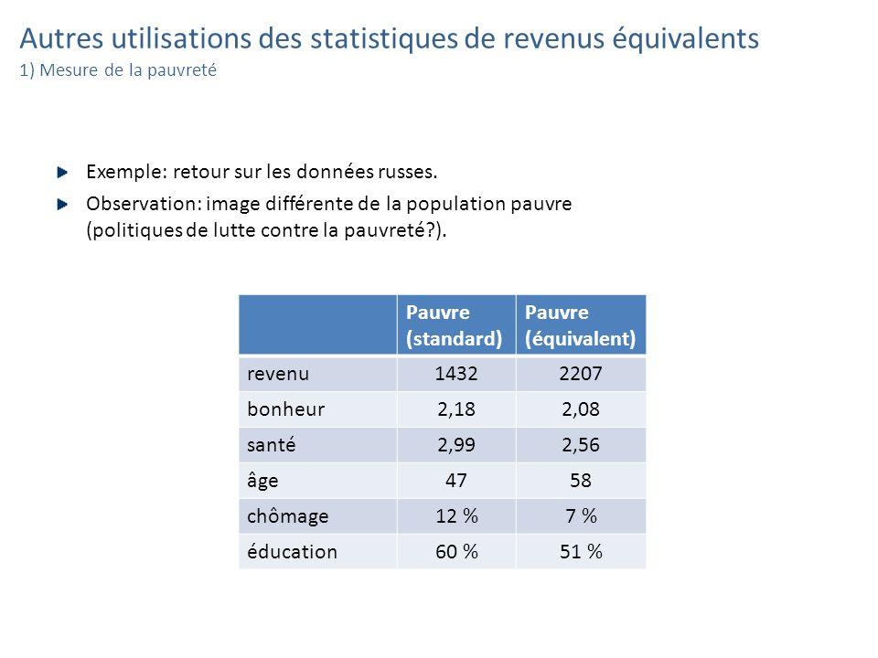 Autres utilisations des statistiques de revenus équivalents 1) Mesure de la pauvreté Exemple: retour sur les données russes. Observation: image différ