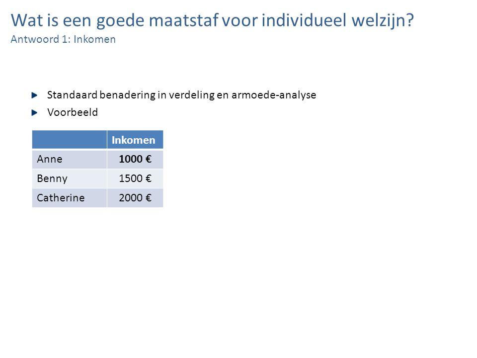 Wat is een goede maatstaf voor individueel welzijn? Antwoord 1: Inkomen Standaard benadering in verdeling en armoede-analyse Voorbeeld Inkomen Anne100