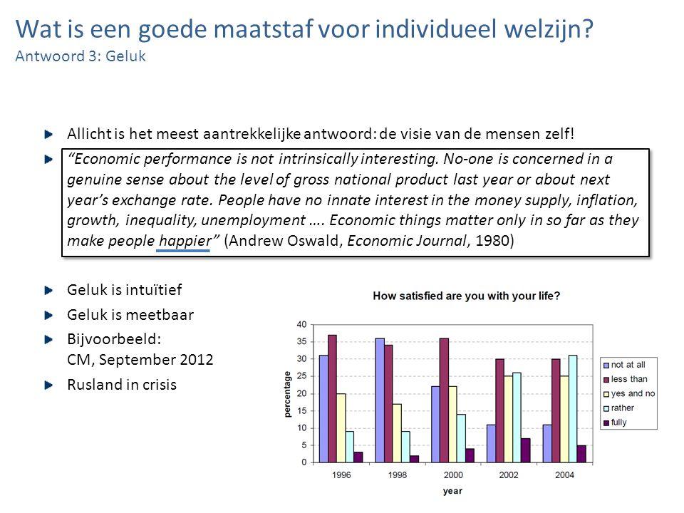 Wat is een goede maatstaf voor individueel welzijn? Antwoord 3: Geluk Allicht is het meest aantrekkelijke antwoord: de visie van de mensen zelf! Econo