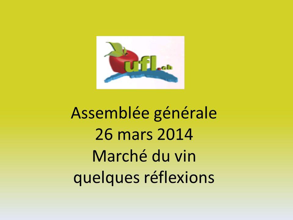 Assemblée générale 26 mars 2014 Marché du vin quelques réflexions