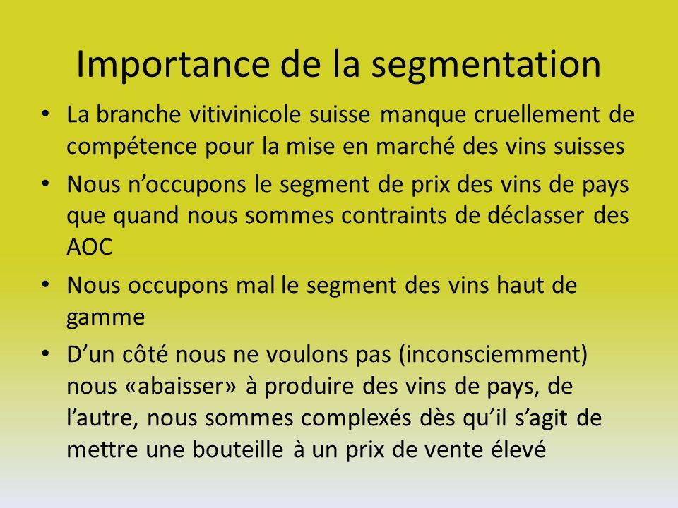 Importance de la segmentation La branche vitivinicole suisse manque cruellement de compétence pour la mise en marché des vins suisses Nous noccupons le segment de prix des vins de pays que quand nous sommes contraints de déclasser des AOC Nous occupons mal le segment des vins haut de gamme Dun côté nous ne voulons pas (inconsciemment) nous «abaisser» à produire des vins de pays, de lautre, nous sommes complexés dès quil sagit de mettre une bouteille à un prix de vente élevé