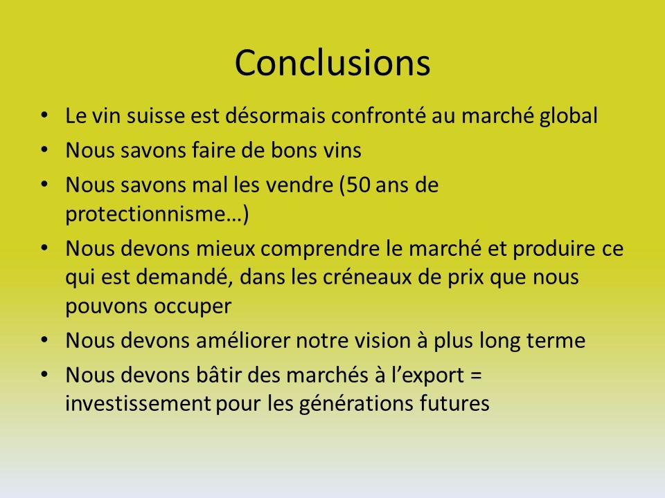 Conclusions Le vin suisse est désormais confronté au marché global Nous savons faire de bons vins Nous savons mal les vendre (50 ans de protectionnisme…) Nous devons mieux comprendre le marché et produire ce qui est demandé, dans les créneaux de prix que nous pouvons occuper Nous devons améliorer notre vision à plus long terme Nous devons bâtir des marchés à lexport = investissement pour les générations futures