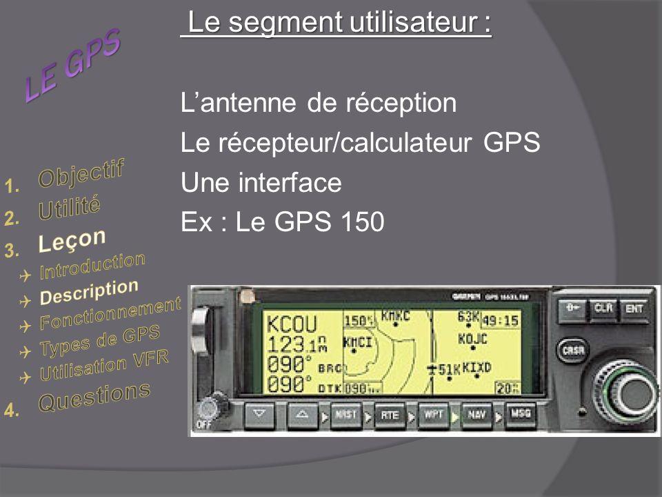 Le segment utilisateur : Le segment utilisateur : Lantenne de réception Le récepteur/calculateur GPS Une interface Ex : Le GPS 150