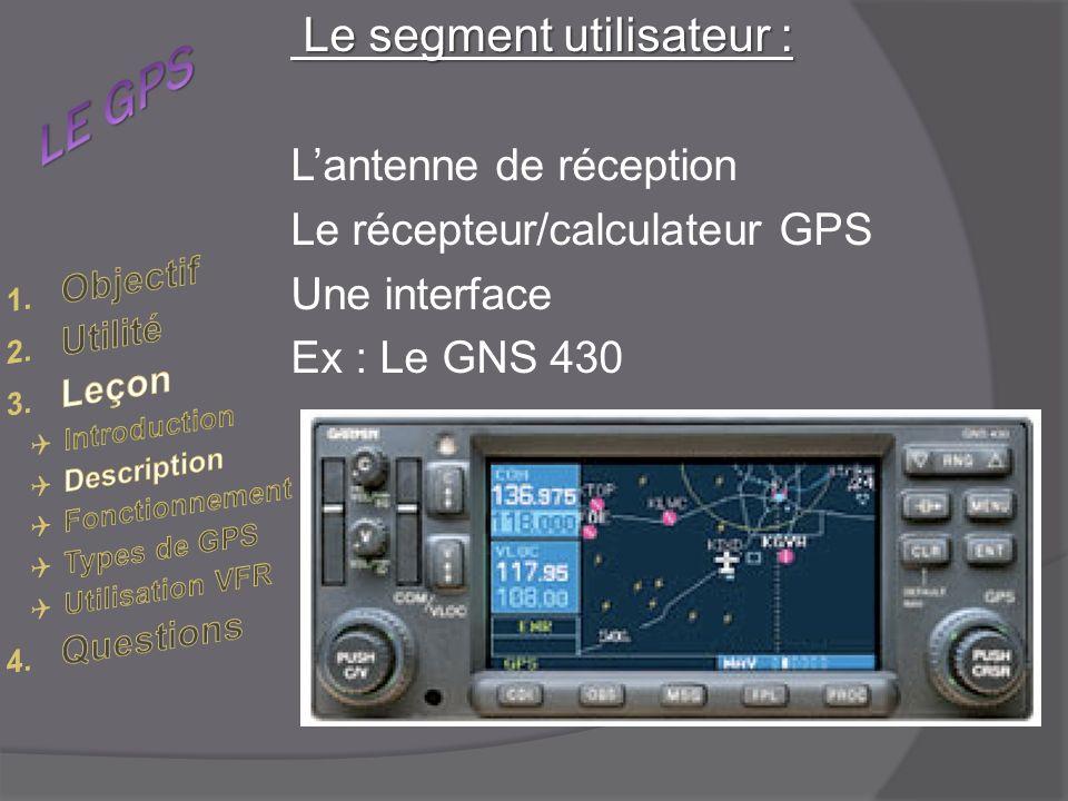 Le segment utilisateur : Le segment utilisateur : Lantenne de réception Le récepteur/calculateur GPS Une interface Ex : Le GNS 430