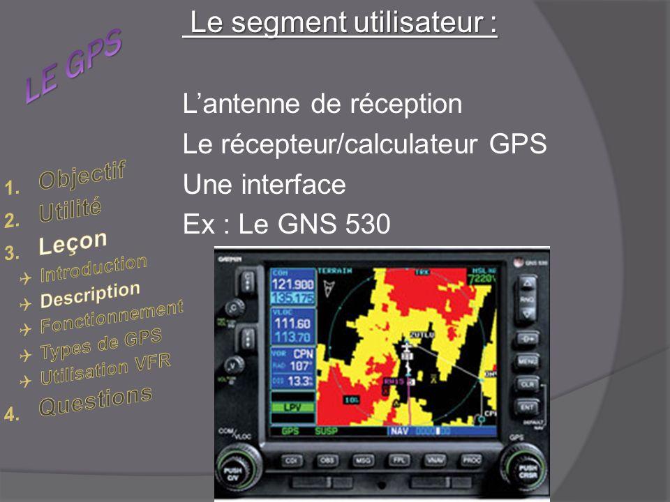 Le segment utilisateur : Le segment utilisateur : Lantenne de réception Le récepteur/calculateur GPS Une interface Ex : Le GNS 530