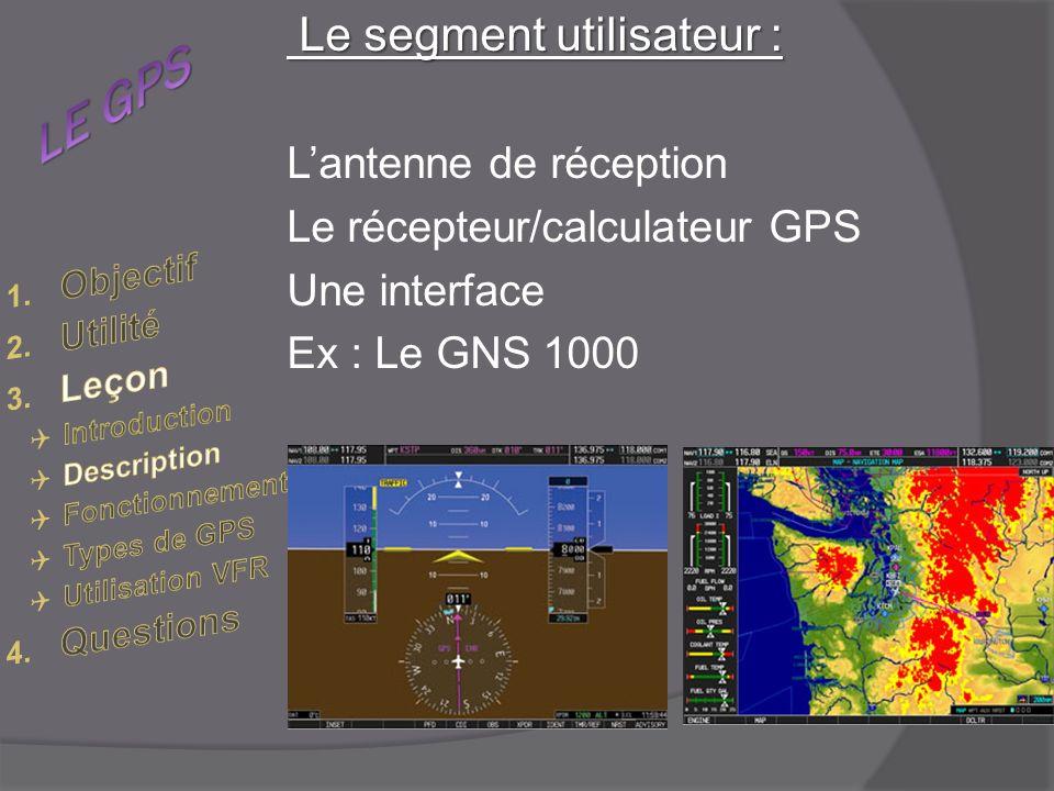 Le segment utilisateur : Le segment utilisateur : Lantenne de réception Le récepteur/calculateur GPS Une interface Ex : Le GNS 1000