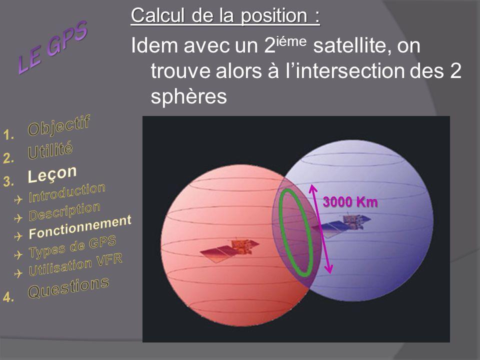 Calcul de la position : Idem avec un 2 iéme satellite, on trouve alors à lintersection des 2 sphères 3000 Km