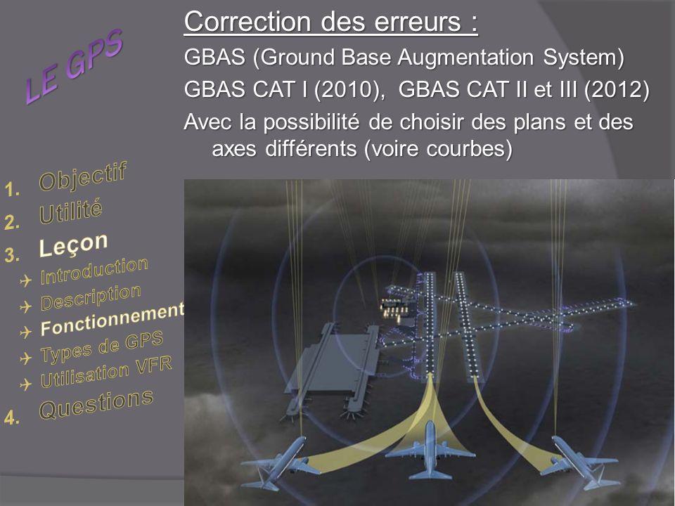 Correction des erreurs : GBAS (Ground Base Augmentation System) GBAS CAT I (2010), GBAS CAT II et III (2012) Avec la possibilité de choisir des plans et des axes différents (voire courbes)
