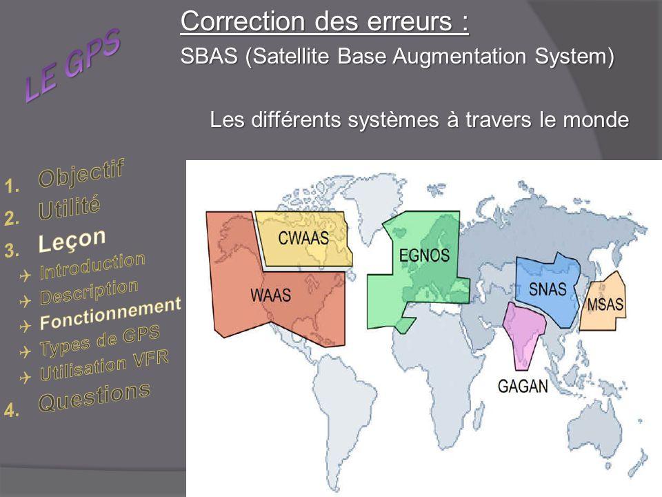 Correction des erreurs : SBAS (Satellite Base Augmentation System) Les différents systèmes à travers le monde