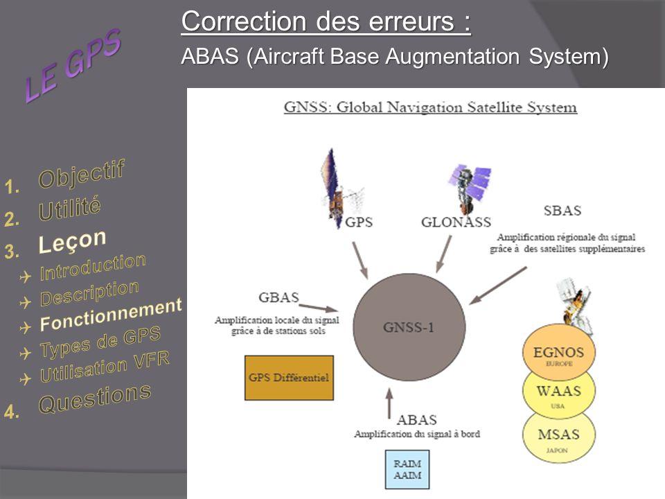 Correction des erreurs : ABAS (Aircraft Base Augmentation System)