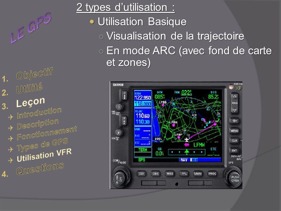 2 types dutilisation : Utilisation Basique Utilisation Basique Visualisation de la trajectoire Visualisation de la trajectoire En mode ARC (avec fond de carte et zones) En mode ARC (avec fond de carte et zones)