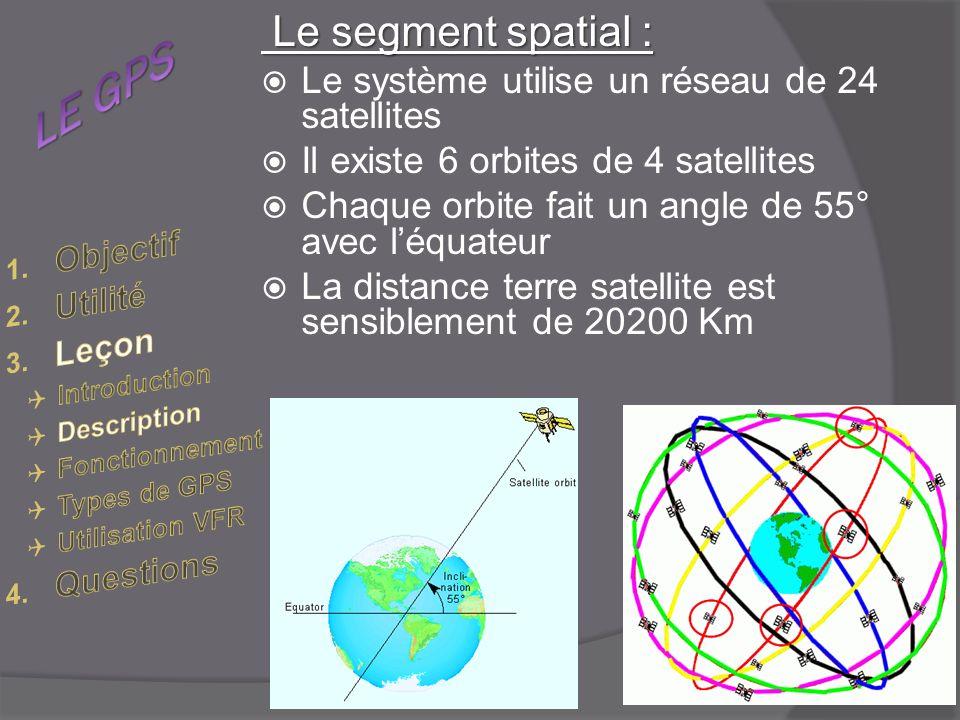 Le segment spatial : Le segment spatial : Le système utilise un réseau de 24 satellites Il existe 6 orbites de 4 satellites Chaque orbite fait un angle de 55° avec léquateur La distance terre satellite est sensiblement de 20200 Km