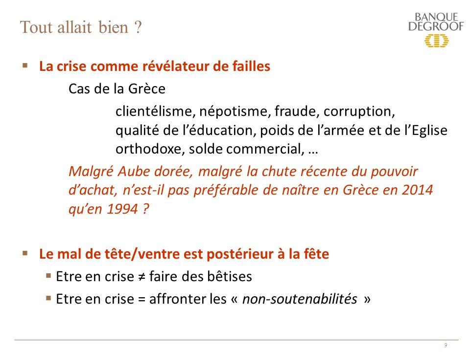 40 Obstacles aux réformes Méfiance ill.: le capitalisme en Wallonie, une histoire de désamour Myopie « un tiens vaut mieux que deux tu lauras » Insiders vs.