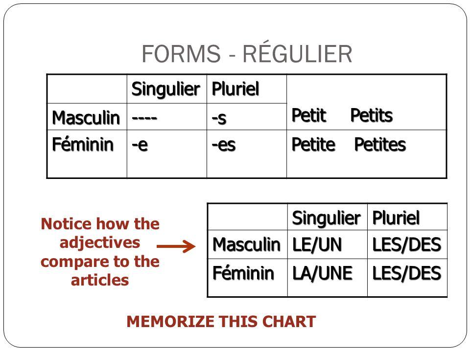 FORMS - RÉGULIER SingulierPluriel Petit Petits Masculin-----s Féminin-e-es Petite Petites MEMORIZE THIS CHARTSingulierPlurielMasculinLE/UNLES/DES Fémi