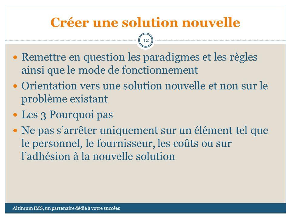 Créer une solution nouvelle Remettre en question les paradigmes et les règles ainsi que le mode de fonctionnement Orientation vers une solution nouvel