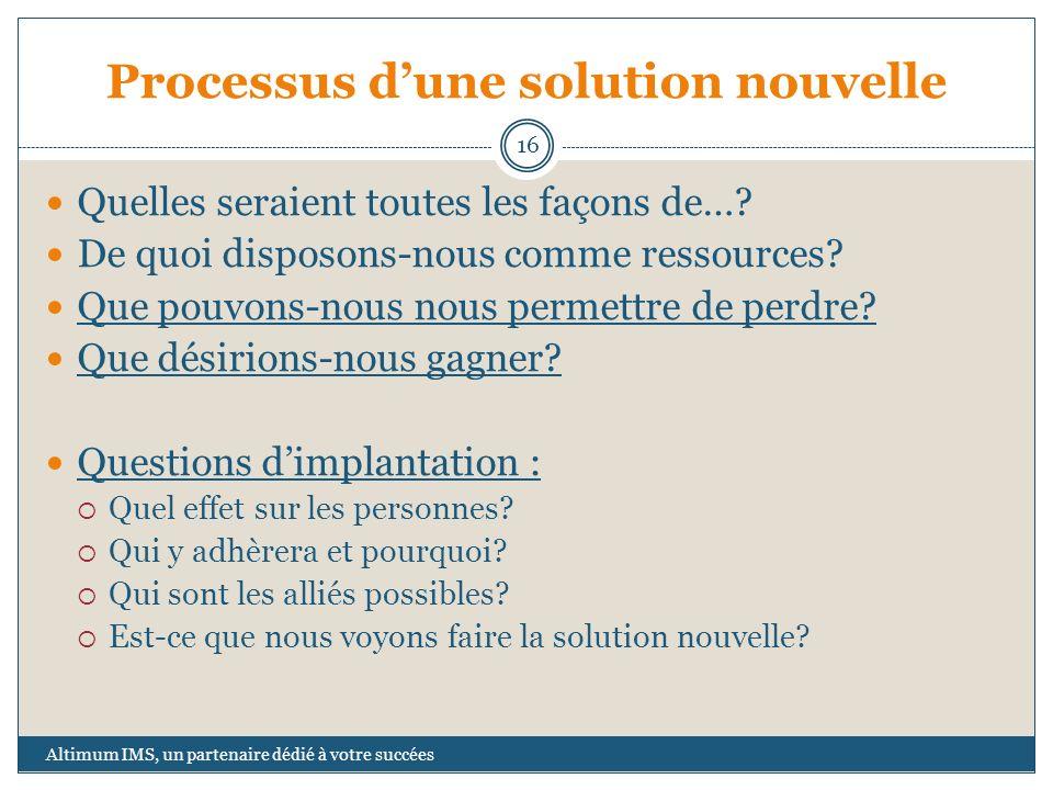 Processus dune solution nouvelle Quelles seraient toutes les façons de…? De quoi disposons-nous comme ressources? Que pouvons-nous nous permettre de p