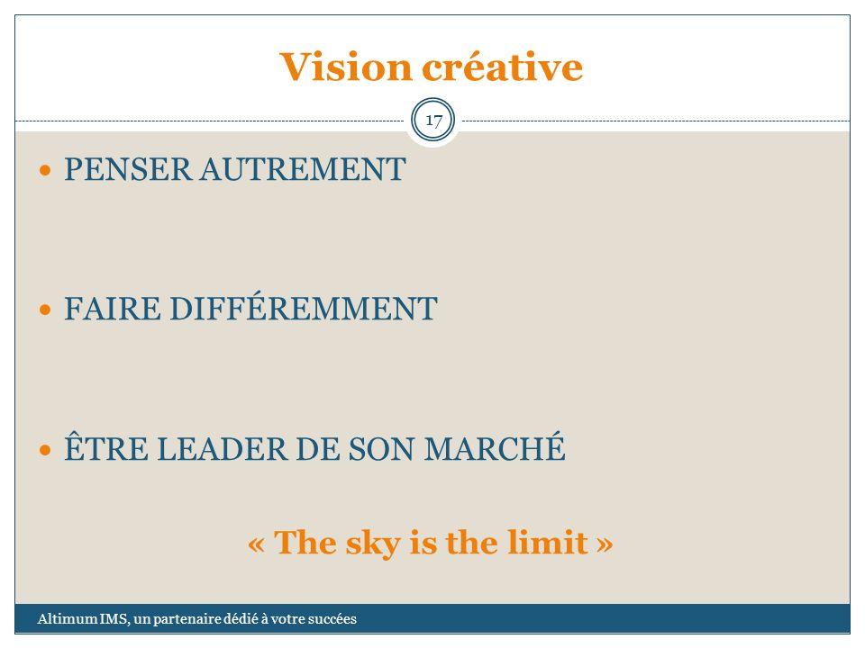 Vision créative PENSER AUTREMENT FAIRE DIFFÉREMMENT ÊTRE LEADER DE SON MARCHÉ « The sky is the limit » 17 Altimum IMS, un partenaire dédié à votre suc